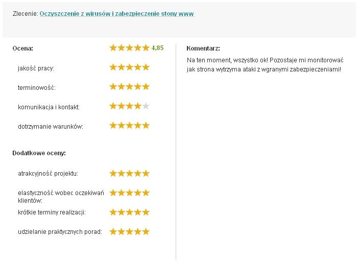 ocena zabezpieczenie strony wordpress